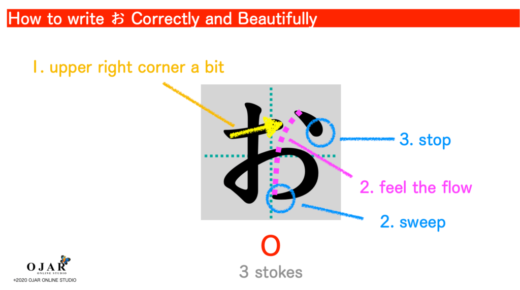 How to write お