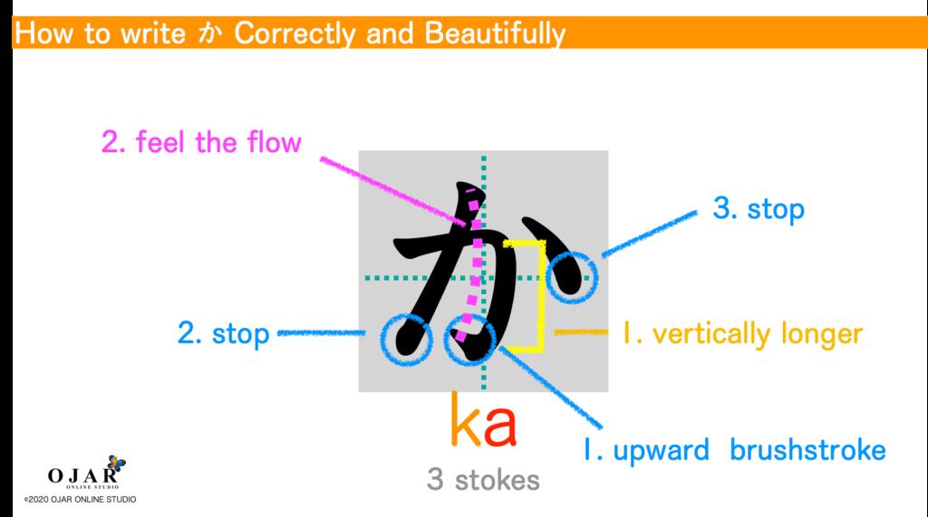 How to write か