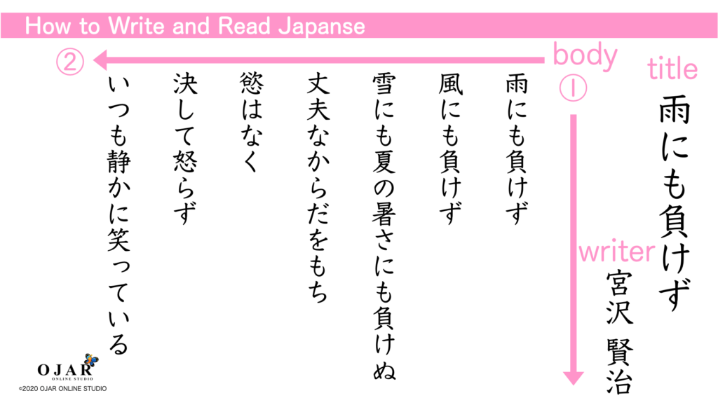 How to write and read Japanese