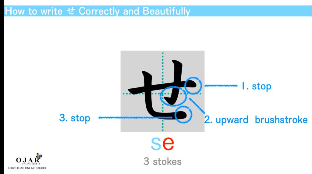 hiragana se