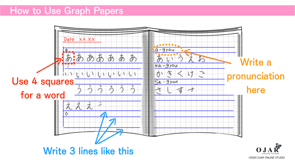 how to use graph papers