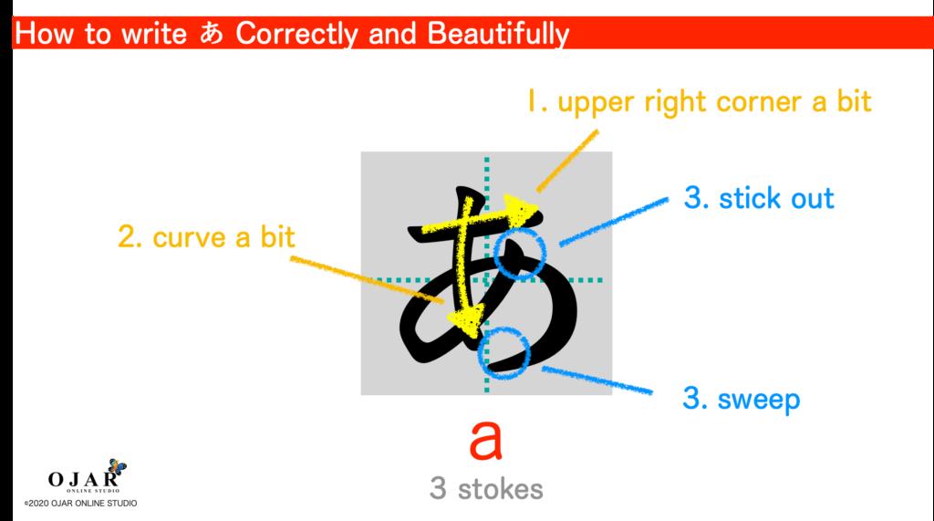 how to write あ