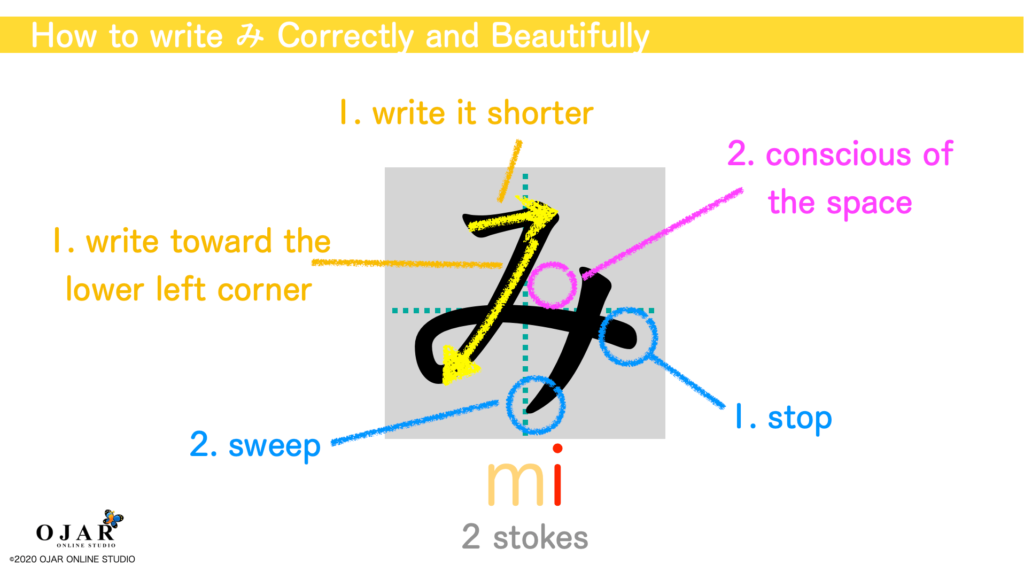 how to write mi correctly and beautifully