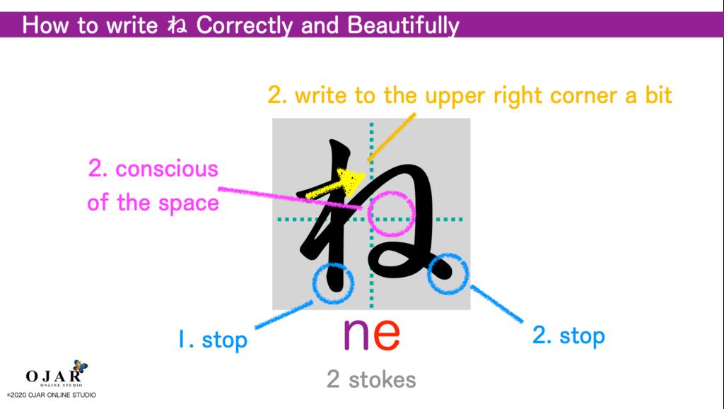how to write ne correctly and beautifully