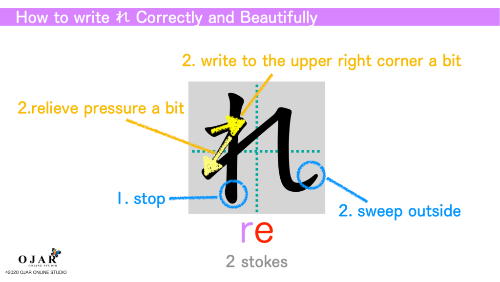 how to write re correctly and beautifully