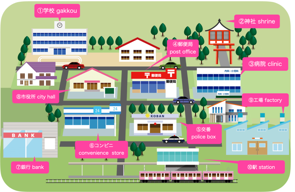 wa arimasu and wa imasu Minna no Nihongo Japanese Lesson town