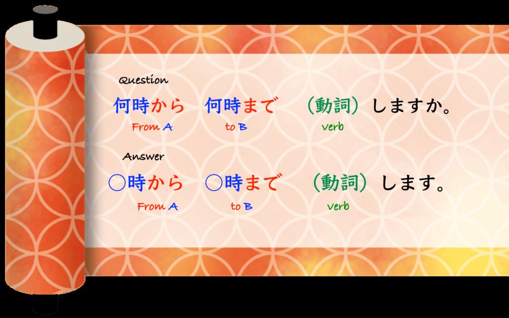 Ima Nanji desuka 2 Minna no Nihongo