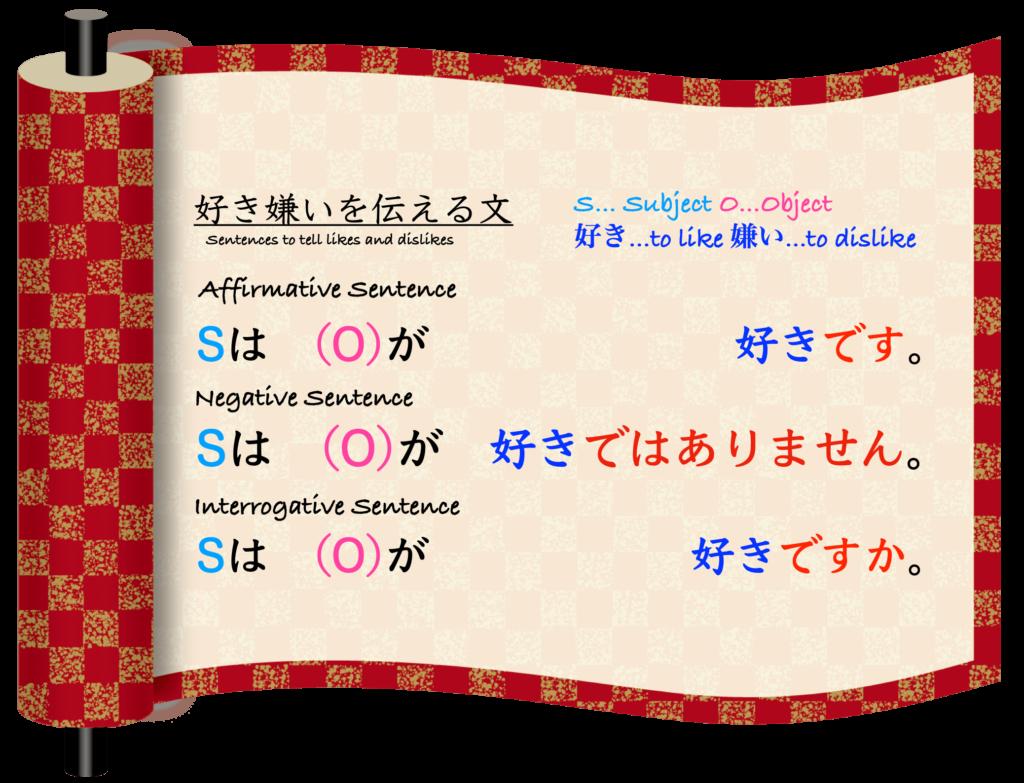 Watashi wa anataga sukidesu 1