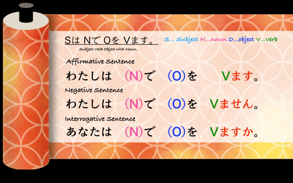 SはNでOをVします。 benskyoushimasu 1