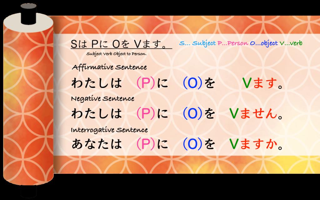 SはPにOをVます。 Benkyoushimasu 3