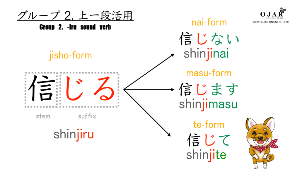 グループ2上一段活用 verbs 9