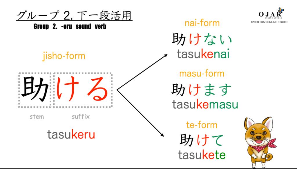 グループ2下一段活用 verbs 10