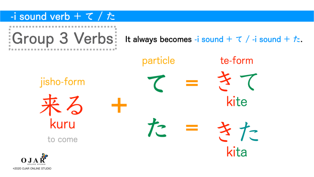 -i sound verb with te group 3