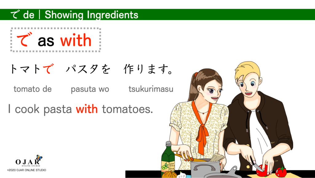 showing ingredients particle de