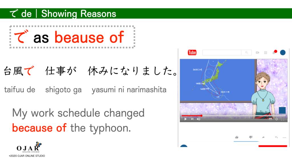 showing reasons particle de