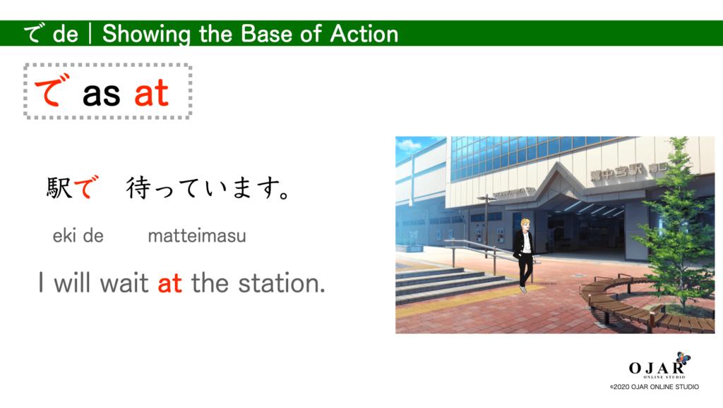 showing the base of action particle de
