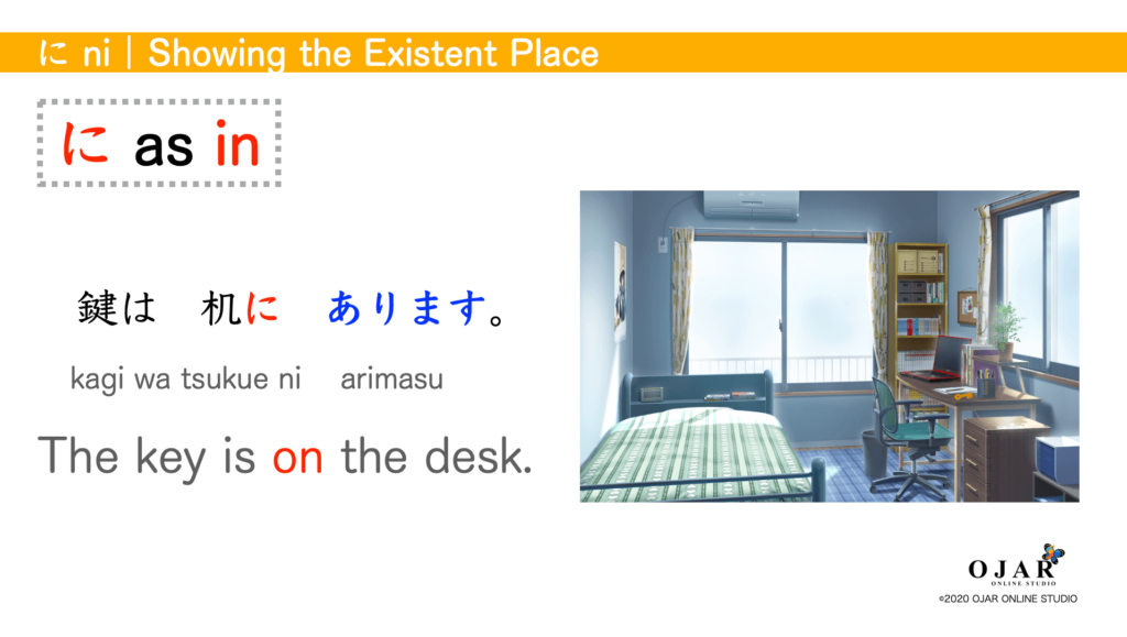 showing the existent place in particle ni