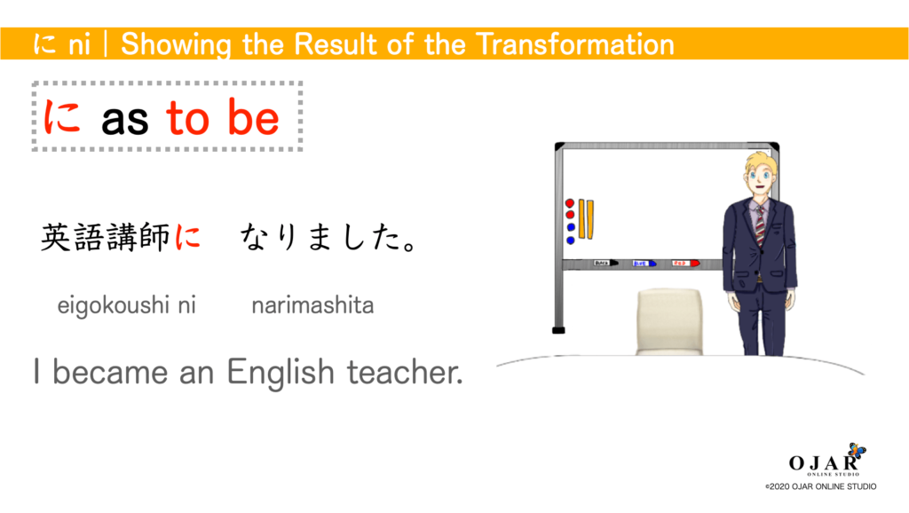showing the result of the transformation  2