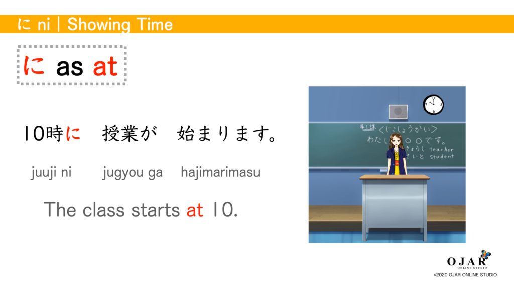 showing time particle ni