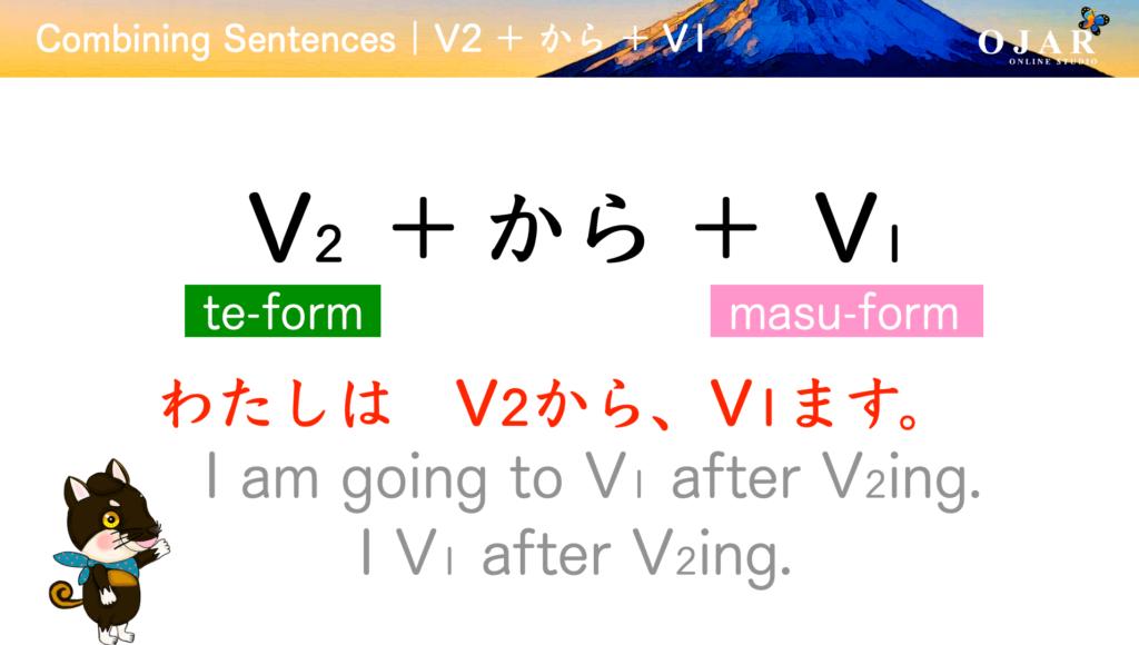 combining sentences v2 + kara + v1 the future tense