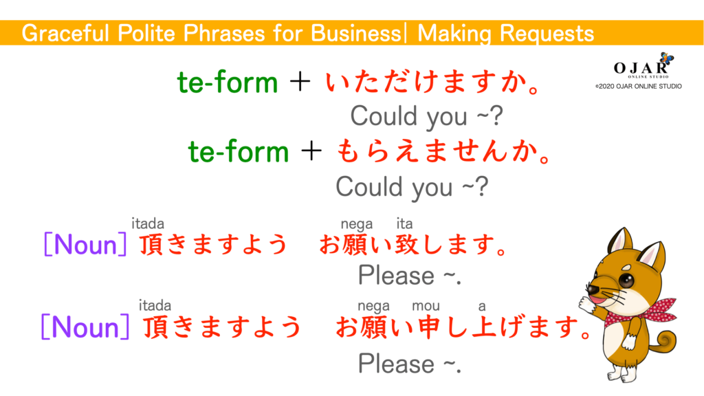 graceful polite phrases for business making requests