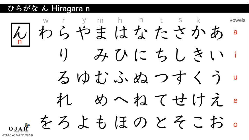 hiragana n