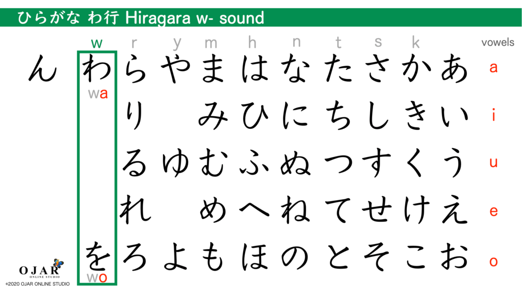 hiragana w- sound