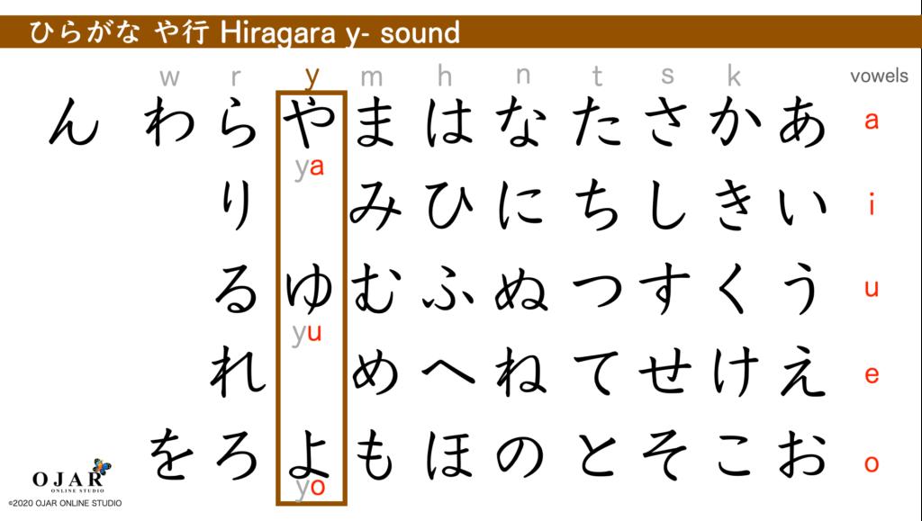 hiragana y- sound