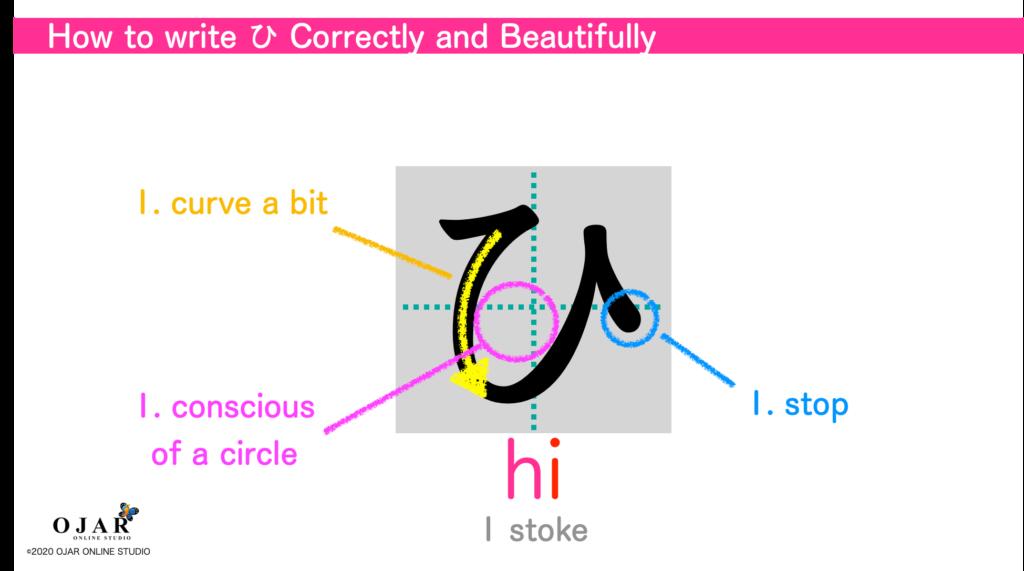 how to write hi