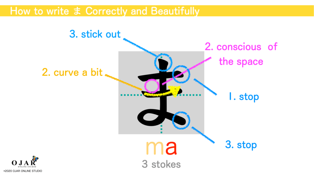 how to write ma correctly and beautifully