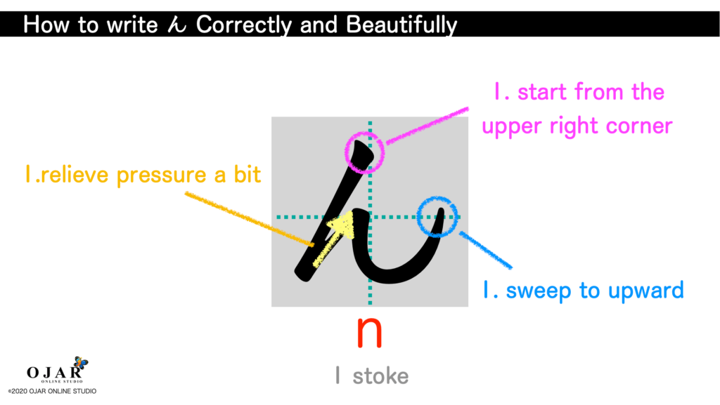 how to write n correctly and beautifully