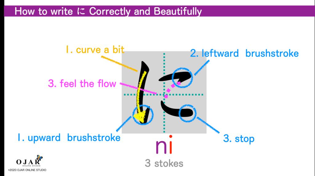 how to write ni