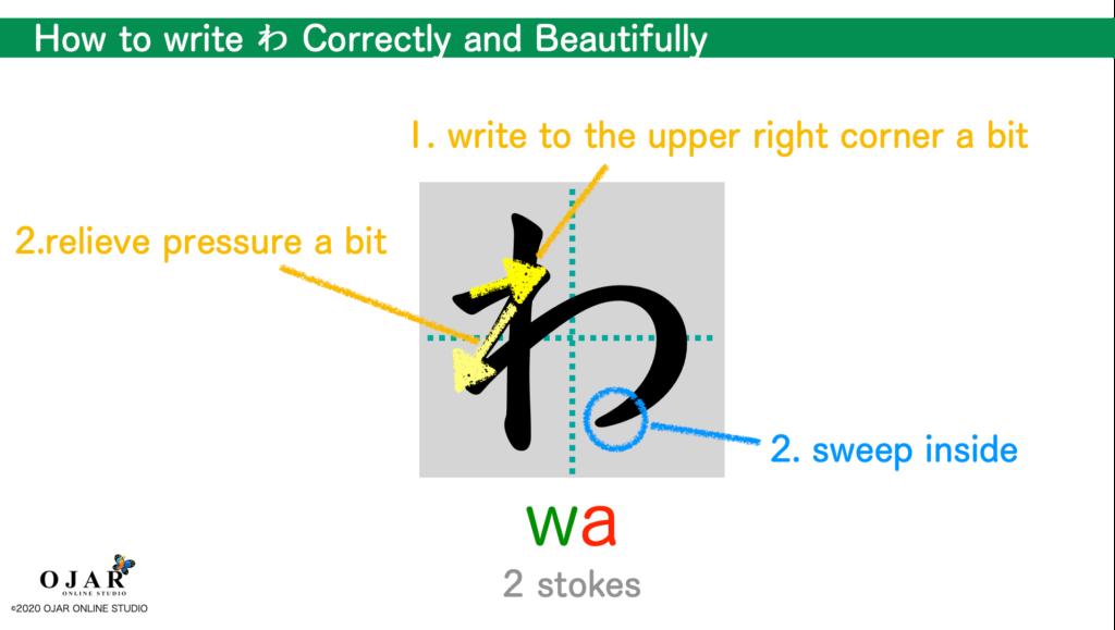 how to write wa correctly and beautifully