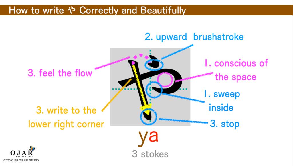 how to write ya correctly and beautifully