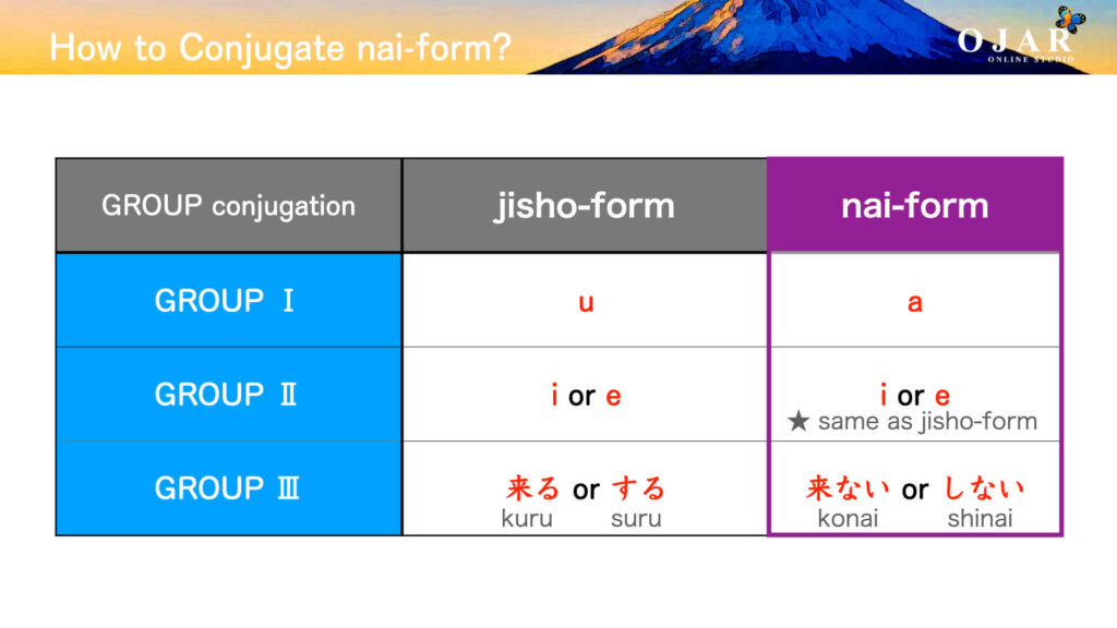 how to conjugate nai form