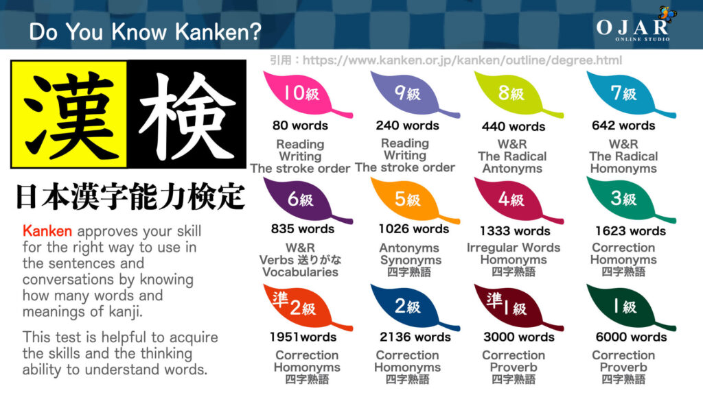 do you know kanken kanji