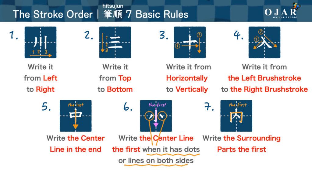 how to learn kanji the stroke order 7 basic rules